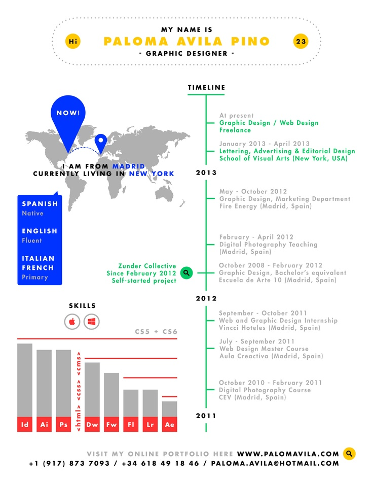 want to your own infographic resume go to http