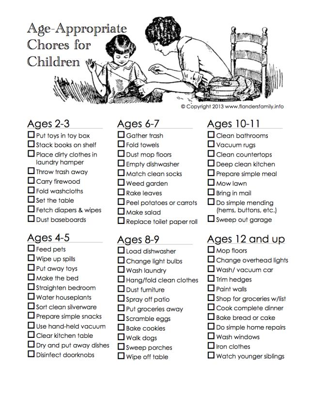 yes, it would be easier & we would do a better job if we just did it ourselves… good guide of age-appropriate responsibilities for children