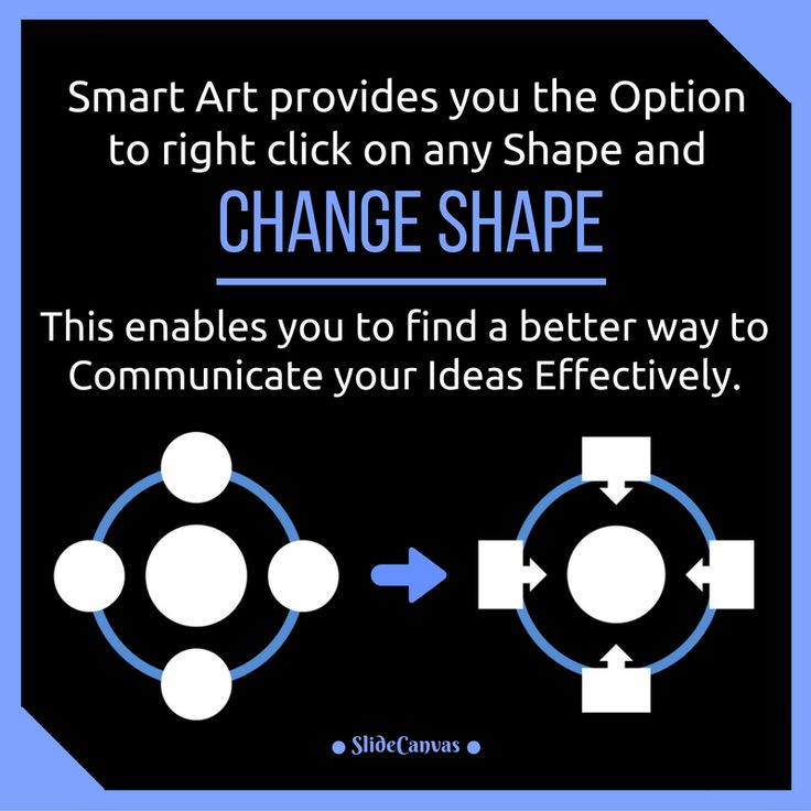 How to Convert Existing Text to SmartArt. #Presentation #PowerPoint #PresentationTips #PresentationDesign #DesignInspiration #Design #Graphic #Business #Student #SmartArt #Information #Data #HowTo