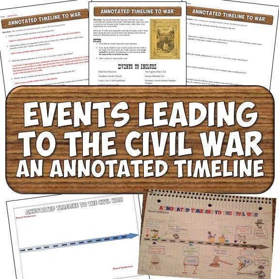 civil war timeline activity events leading to war civil wars activities and timeline. Black Bedroom Furniture Sets. Home Design Ideas