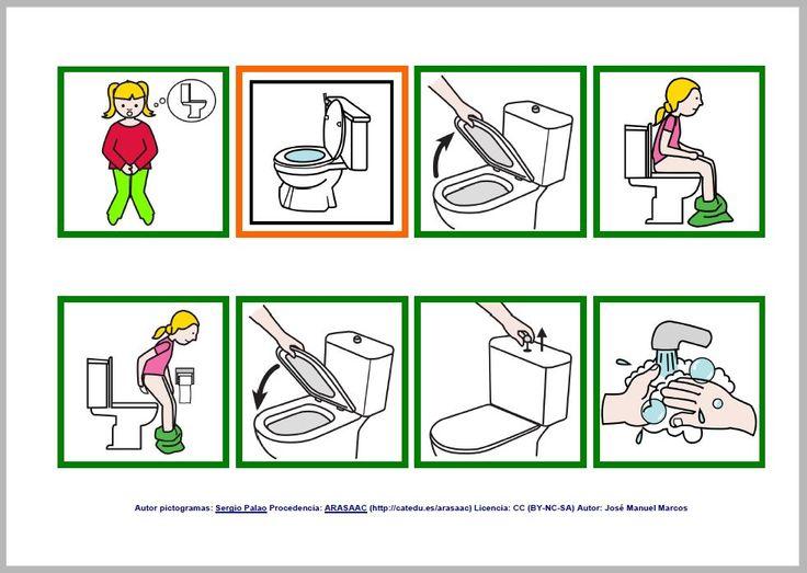 Rutinas para el baño con pictogramas de ARASAAC - Femenino