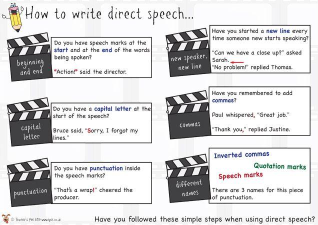 Teacher's Pet - Speech Marks Reminder Mat - FREE Classroom Display Resource - EYFS, KS1, KS2, speech, direct, inverted, commas, punctuation,...