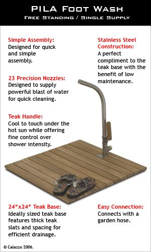 I think a cheaper way to do a foot wash station would be to use cheap interlocking wood tiles off to the side of the patio near where the water faucet is and just hook up the hose to the water faucet and use its spray nozzle to shower off your whole body or just your feet. You can even make a holder for it!