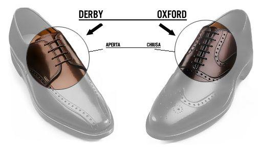 scarpe_uomo