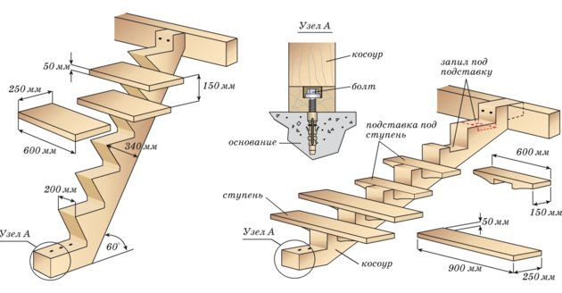 деревянные ступени по наклонной поверхности - Поиск в Google