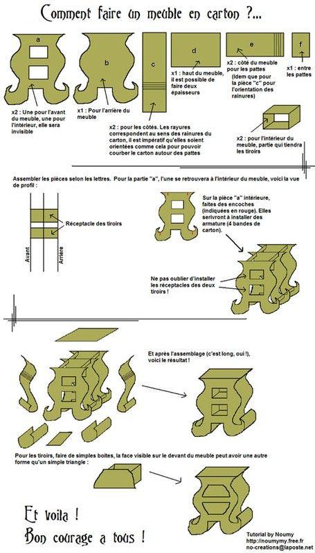 Plan meuble en carton