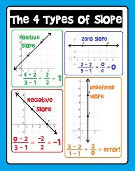 Free slope poster!  I love free!