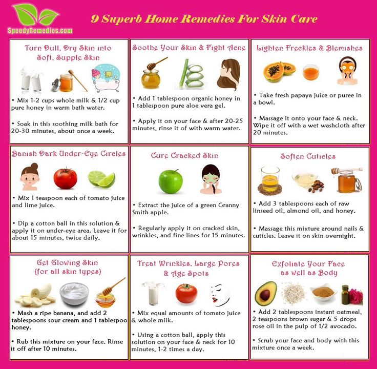 Home Skin Care