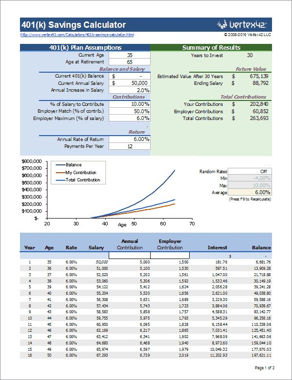 Get this bundled with 15 other personal finance templates Download a free 401k calculator spreadsheet for calculating your 401k retirement savings. Use the  401k Calculator to track your 401k balance.