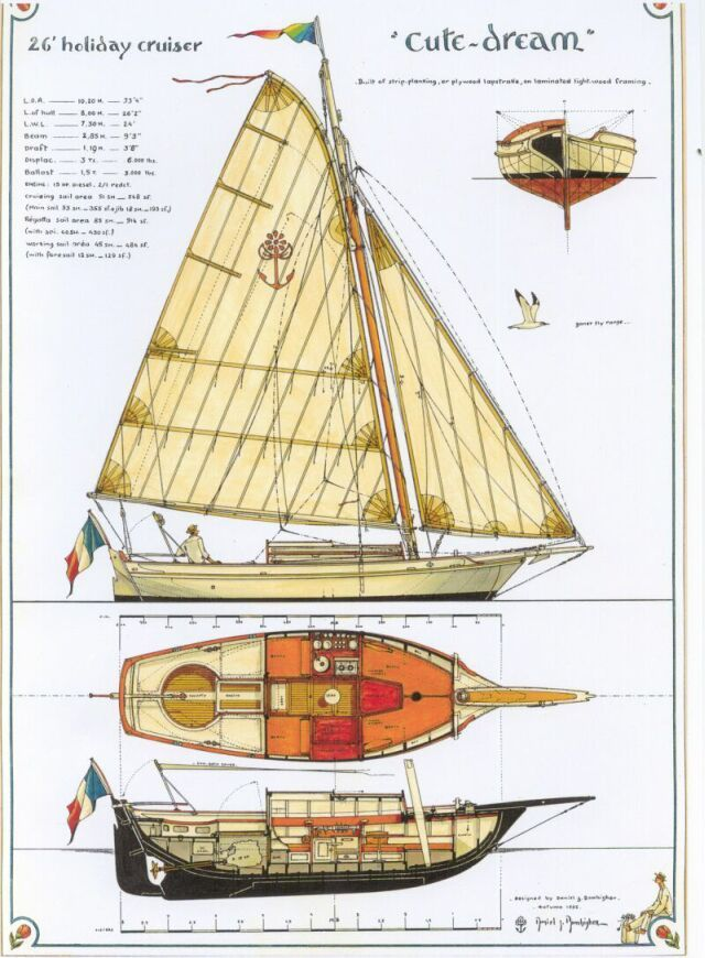 724 best them what floats is called boats images on pinterest my boats plans cute dream 26 holiday sailer master boat builder with 31 years of experience finally releases archive of 518 illustrated step by step boat malvernweather Gallery
