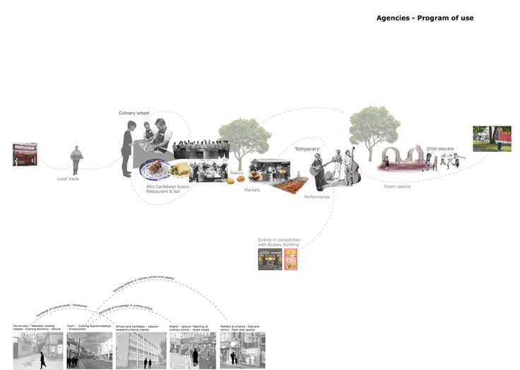 17 best images about the panel on pinterest concept for The concept of space in mamluk architecture