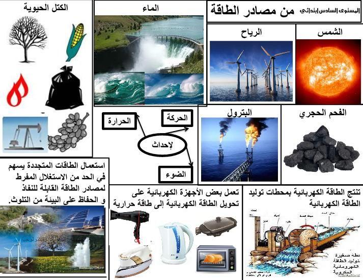 ماهي مصادر الطاقة الغير متجددة ماهي مصادر الطاقة الغير متجددة مصادر الطاقة الغير متجددة هي البترول اليورانيو Renewable Energy Non Renewable Energy Earth