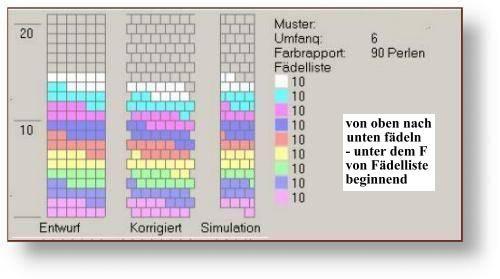 Schlauchketten häkeln - Musterbibliothek: AB