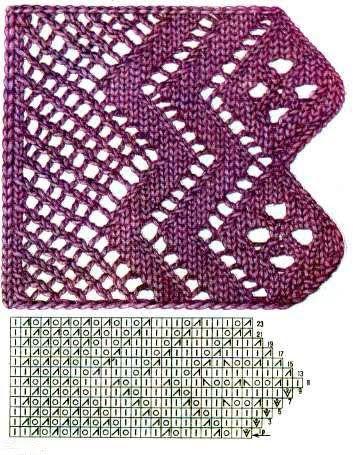 Isabelle Andréo Tricot: Bordures tricot