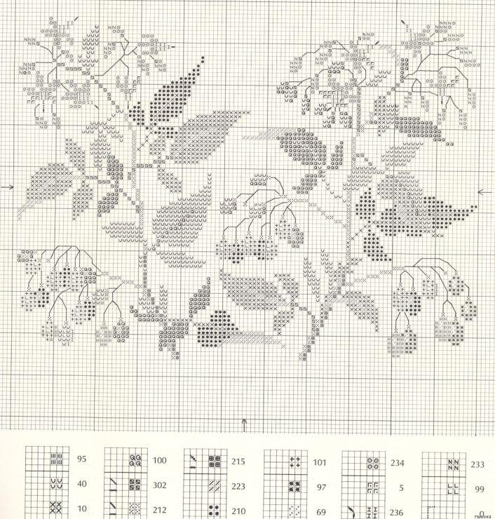 Gallery.ru / Фото #2 - Medicinal Plants - Mosca