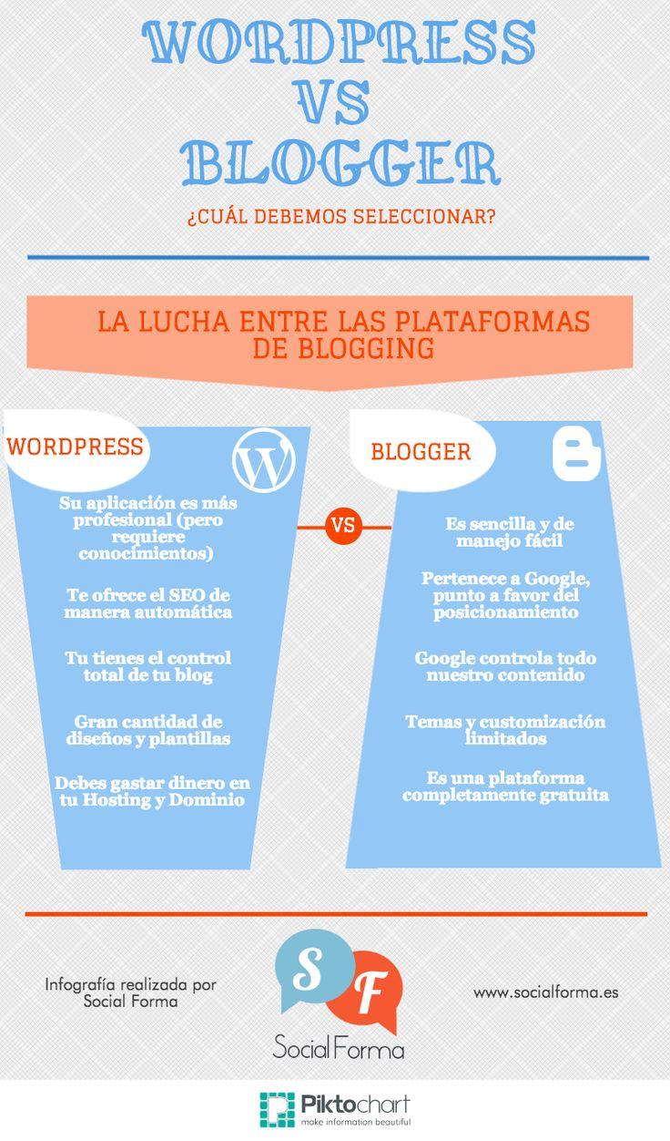 #WordPress vs #Blogger