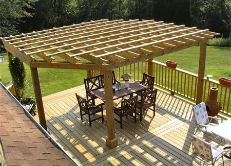 free standing pergola | How to build a freestanding or wall-mounted Pergola