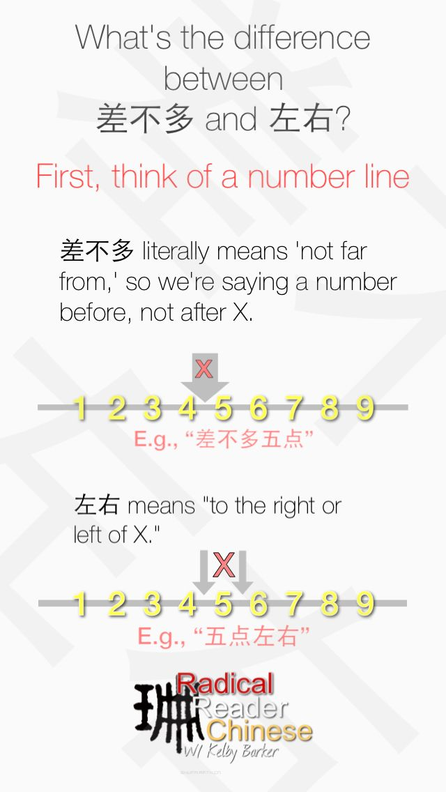 71 Best Languages Images On Pinterest Languages Knowledge And Chinese