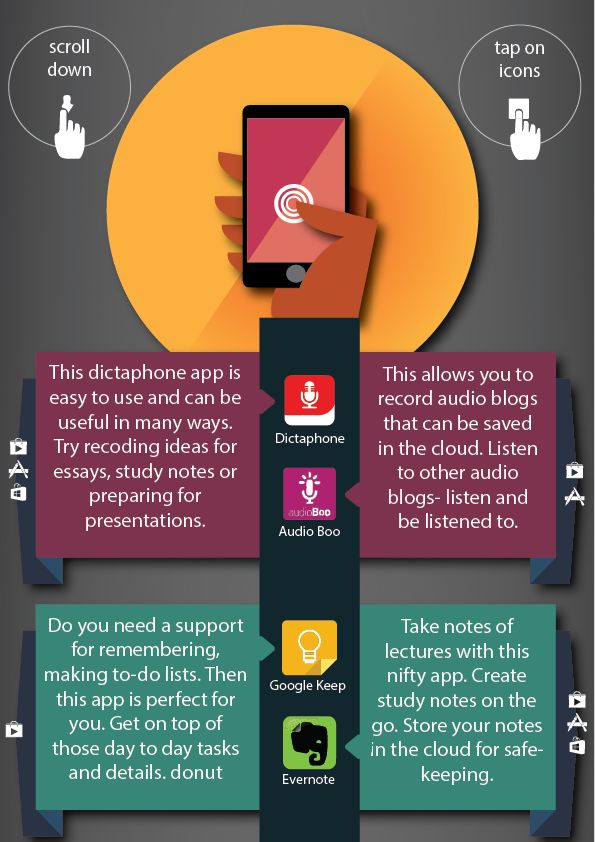App infographic for LTTC project.