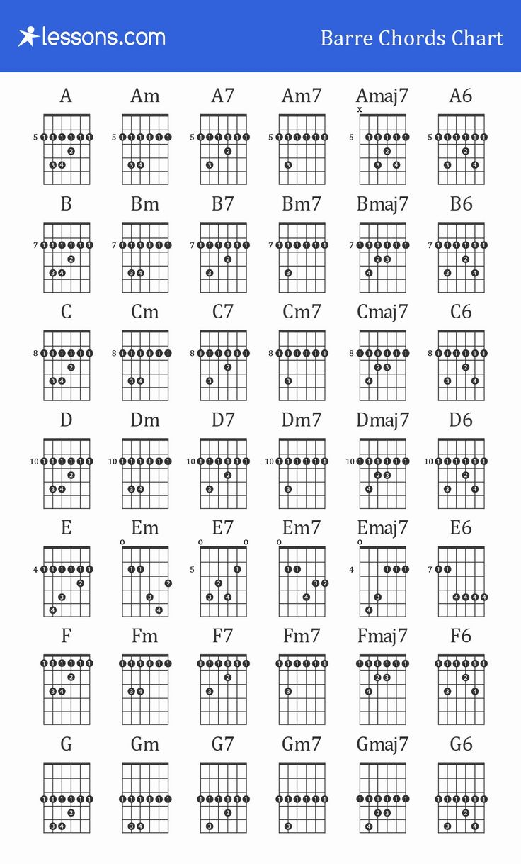 Barre chords guitar chart inspirational learn to play