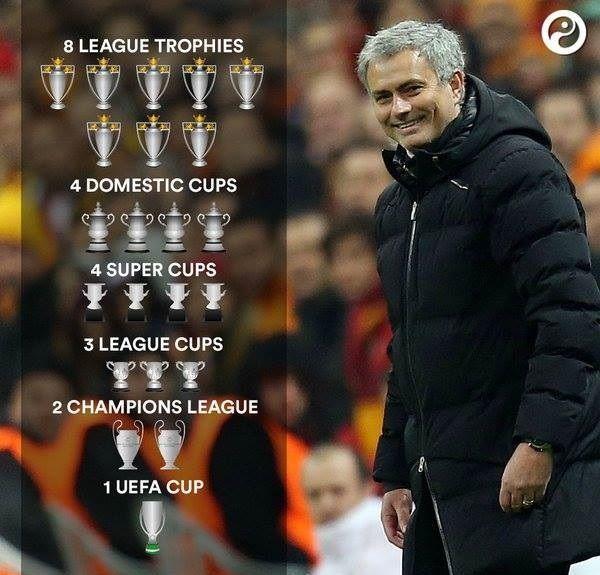 Portugalczyk zdobył do tej pory aż 22 puchary • Wszystkie trofea Jose Mourinho w karierze trenerskiej • Niesamowite osiągnięcie Mou >> #mourinho #football #soccer #sports #pilkanozna