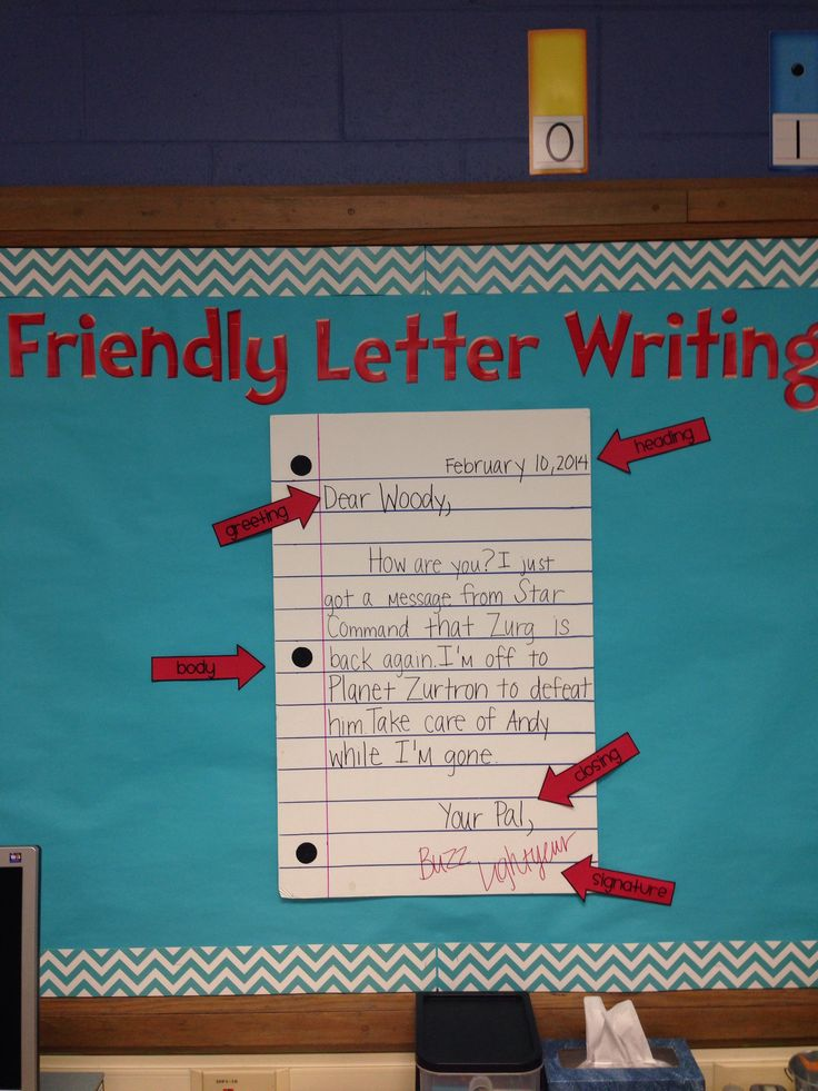 Classroom Design Criteria ~ Friendly letter writing bulletin board the kids loved