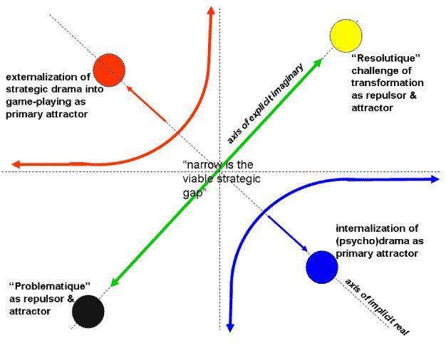 management theories essay
