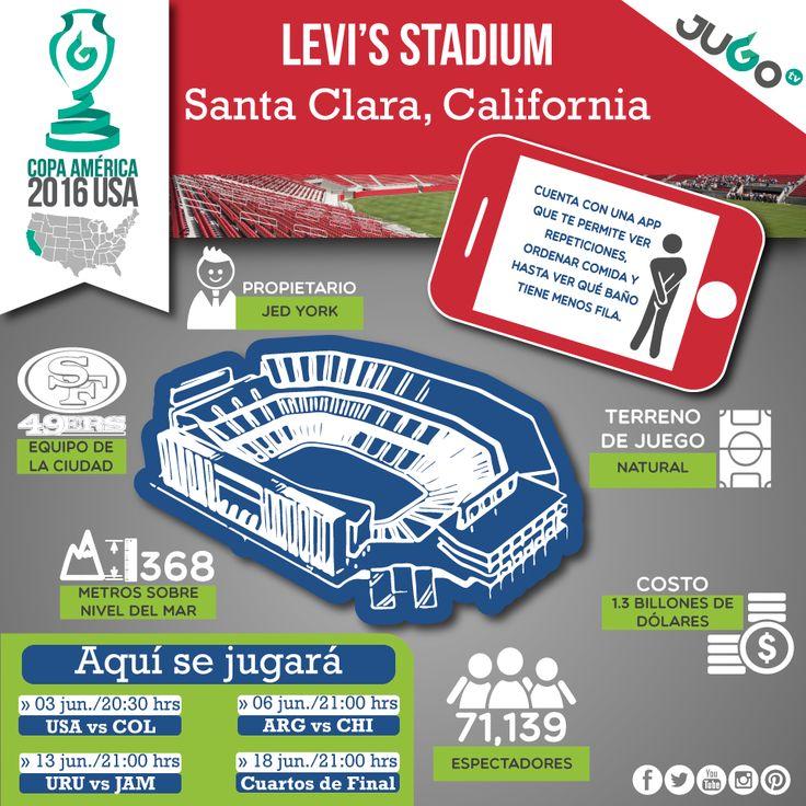 Levi´s Stadium, Santa Clara #somosJUGOtv