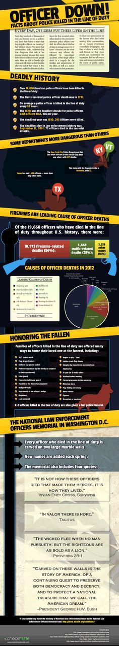Officer Down! Honoring Our Fallen Heroes