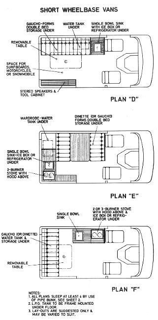 Short wheel base Van Conversion floor plans