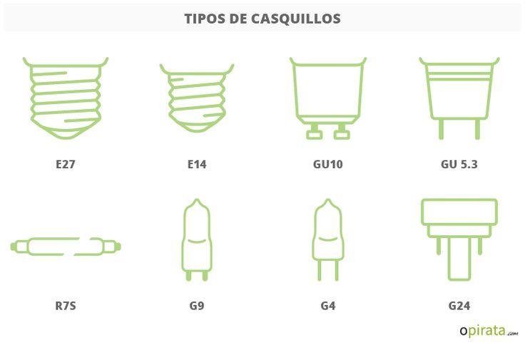 Conoces los diferentes tipos de casquillos de tus - Tipos de casquillos ...