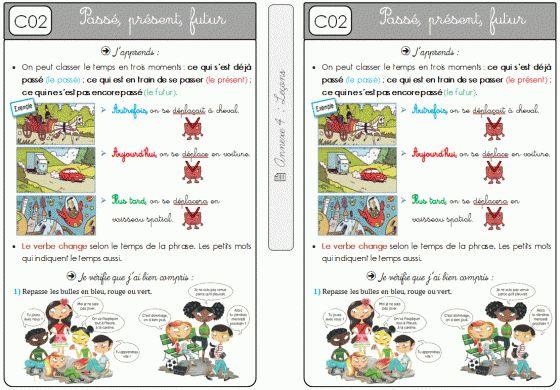Etude de la langue CE1 - Conjugaison - Cycle 2 ~ Passé, Présent, Futur