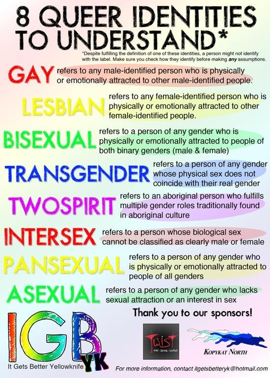 Difference between bisexual and gay