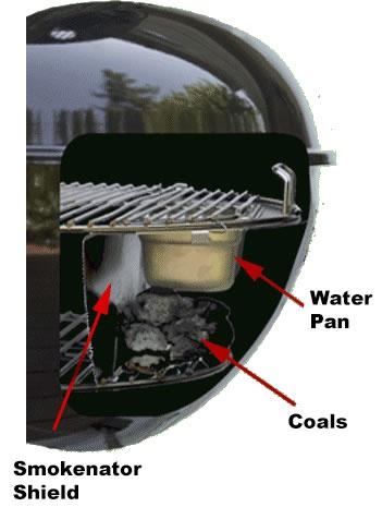 smokenator cutaway
