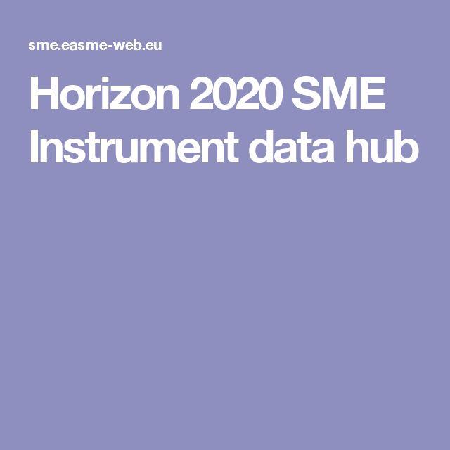 Horizon 2020 SME Instrument data hub