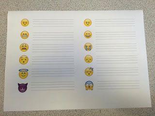 Trabajando con sinónimos en clase de ELE / Emojis
