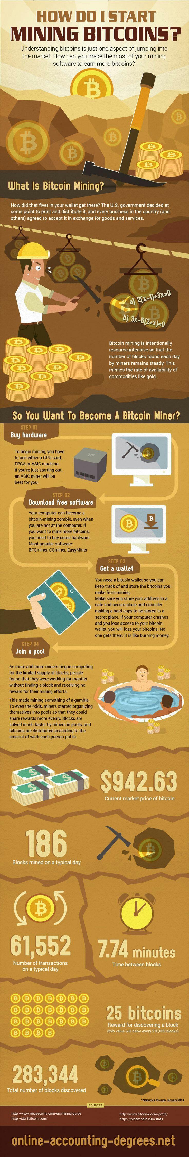 #bitcoin mining