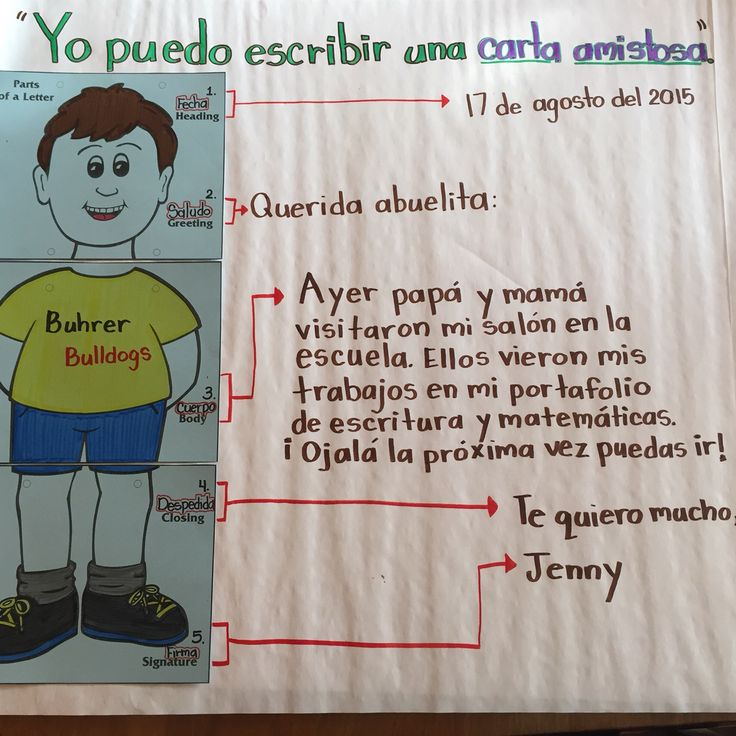 how to format a friendly letter%0A Friendly Letter anchor chart  Dual Language Classroom  Carta amistosa