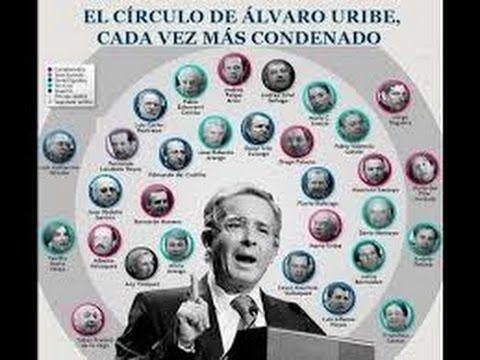 ALVARO URIBE Y SU DOLOR DE PATRIA POR OTRO CASO AISLADO DE CORRUPCIÓN DE...