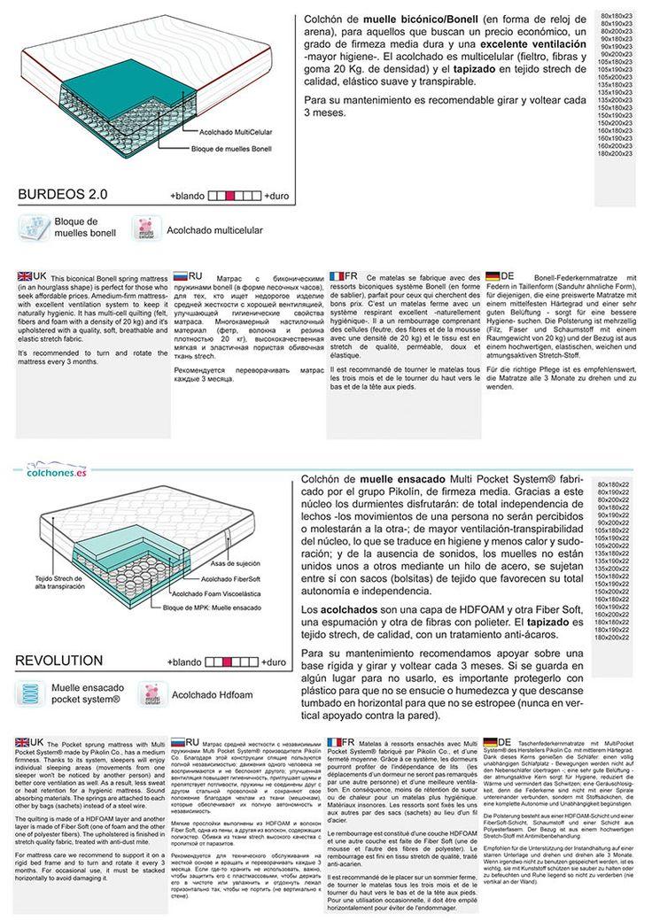 Colchón Revolution de Pikolín y Burdeos 2.0, dos opciones en muelles muy interesantes.