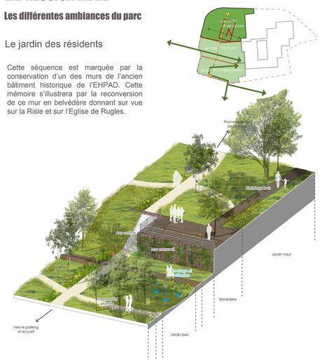 25 best ideas about landscape architecture model on for Ab espace vert