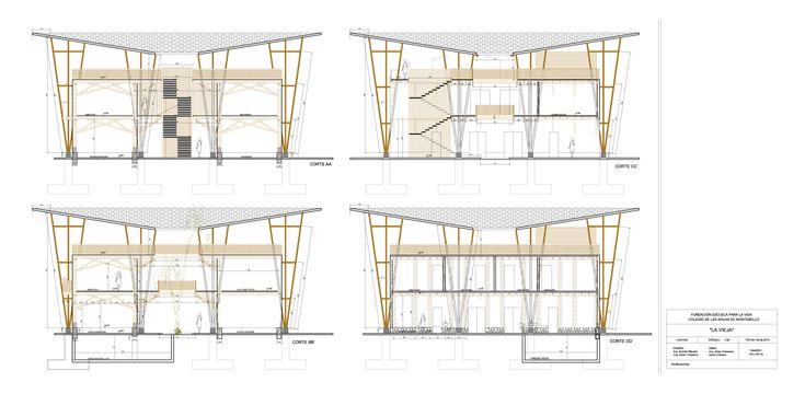 Cali, Colômbia: Escola de bambu inicia campanha para finalizar sua construção,Cortes