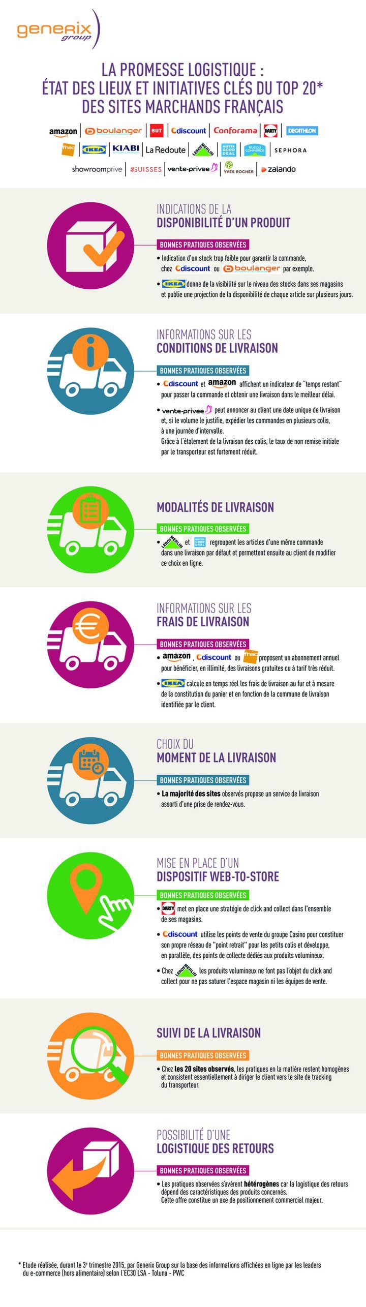E-commerce : les bonnes initiatives des...