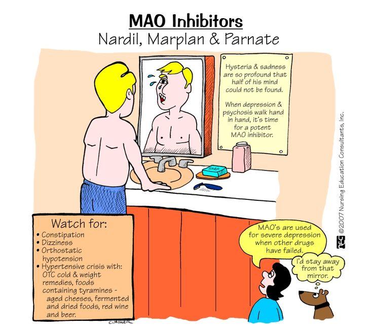 MAO Inhibitors mechanism of action.