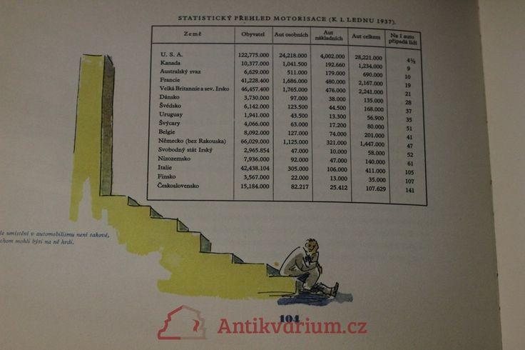 Baťa, Jan Antonín: Budujeme stát, 1937