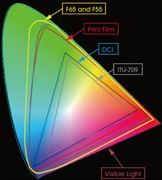 BTU REC. 2020 color space Vs visual reality of color space in a viewable monitor REC.709 REC.601 or SMPTE C.