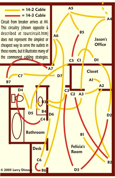 Common Household Wiring Strategies  Goes With Diagram 1