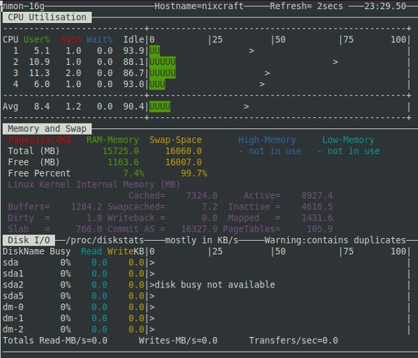 30 Linux System Monitoring Tools Every Sysadmin Should Know
