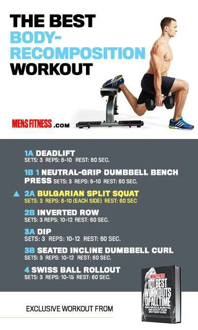 The Best Body Composition Workout | Health and Fitness ...