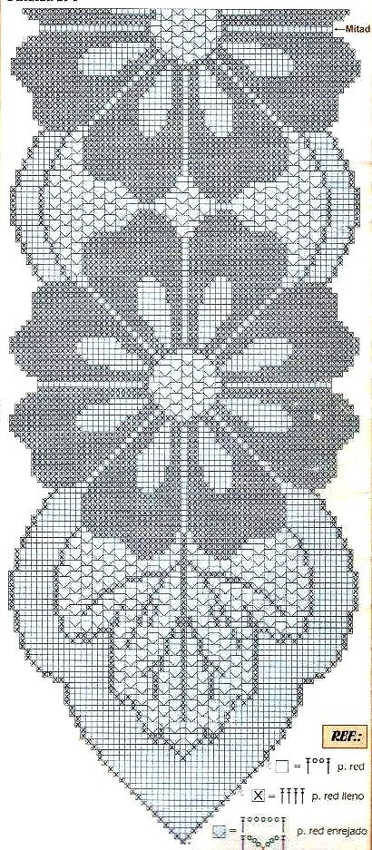 Camino de Mesa en Crochet con Patrones | Crochet 2015 | Crochet
